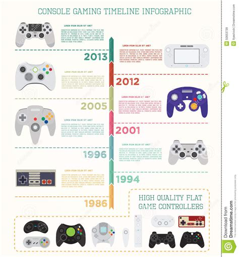 Console Gaming Timeline Infographic Stock Vector Image