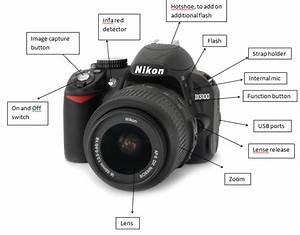 Film  U0026 Digital Camera