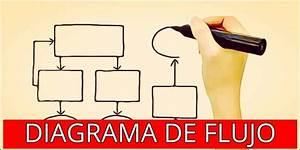 Diagrama De Flujo  U3010programas Y Aplicaciones Online U3011 2020