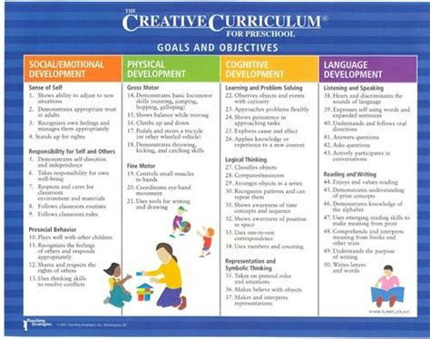 emergent curriculum early childhood lesson plan creative