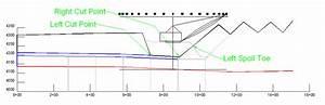 Case Study  10  Dragline Range Diagrams