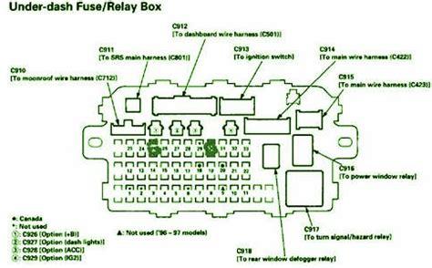 Honda Accord Under Dash Fuse Box Diagram Auto