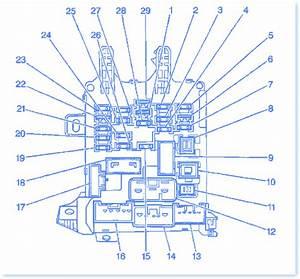 Geo Prizm Fuse Box Diagram