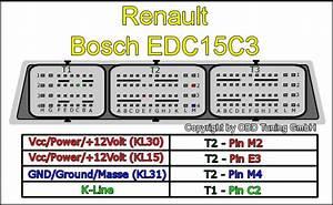 Renault Wiring Diagram