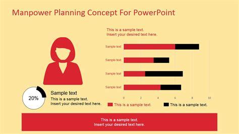 manpower planning concept  powerpoint slidemodel
