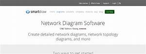 Best Network Diagram Software