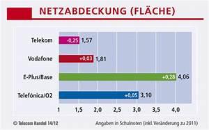 Telekom Rechnung Zu Hoch : leserwahl zum netzbetreiber des jahres telekom schl gt ~ Themetempest.com Abrechnung
