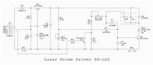 Sam U0026 39 S Laser Faq