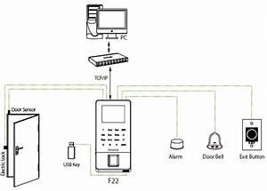 Zkteco Fingerprint  U0026 Rfid Standalone Access Control Bundle