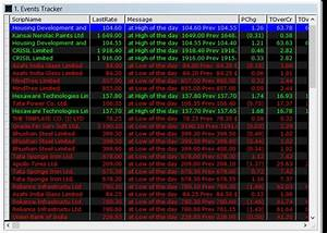 Falcon Software For Stock Market Free Download Stocks Walls