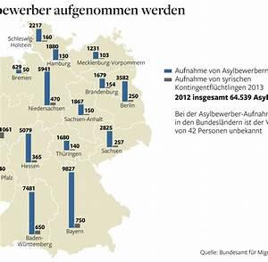 Wie Viele Sekunden Hat Ein Jahr Rechnung : fl chtlinge deutschland hat ein neues asylbewerber problem welt ~ Themetempest.com Abrechnung