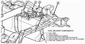 1990 Dodge Ram Fuel Filter Location
