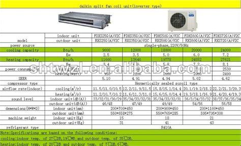 fan coil unit price daikin fan coil unit buy dc inverter duct air