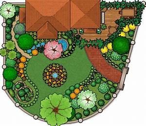 Bubble Diagrams In Landscape Design