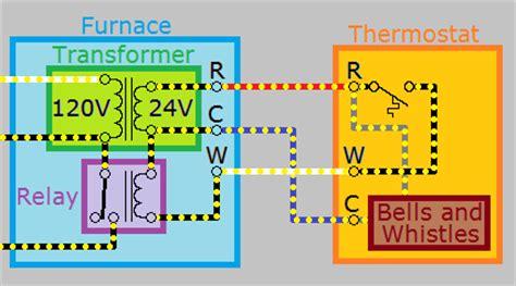Wiring Diagram Ac Central