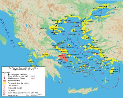 early classical ancient history 776 bc first olympic games ...
