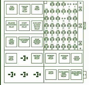 1995 Ford Windstar Inside Fuse Box Diagram  U2013 Circuit