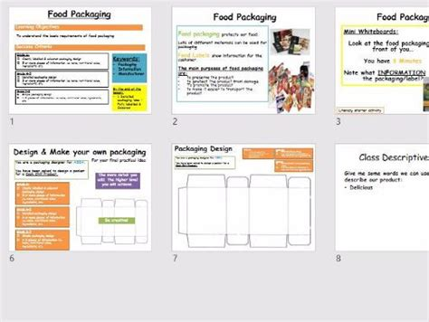 food packaging analysis design task new curriculum