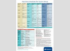 The South African Vaccination Schedule Fedhealth Medical Aid