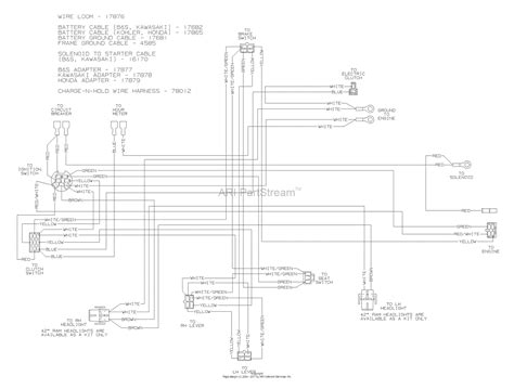 Dixon Ram Parts Diagram For Wiring