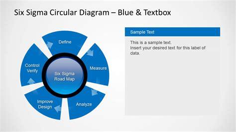 sigma diagram  powerpoint slidemodel