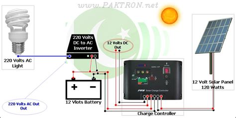 Solar Power Charge Controller Wiring
