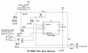 Build A Wireless  U201ctipping Bucket U201d Rain Gauge  Part 3