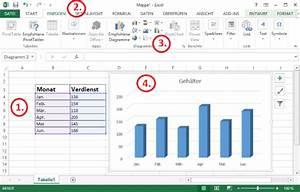 Excel-diagramm Erstellen - So Geht U0026 39 S