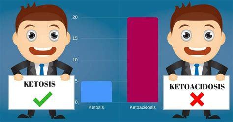 ketosis  ketoacidosis  diference  risks