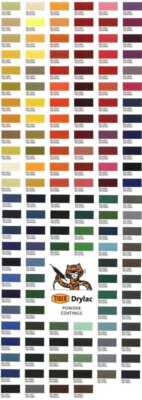 eastwood paint colors images