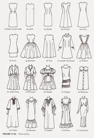 types  dresses google search   fashion design