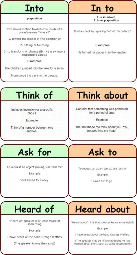 190 Best Prepositions Images On Pinterest  English Grammar, Languages And English Language