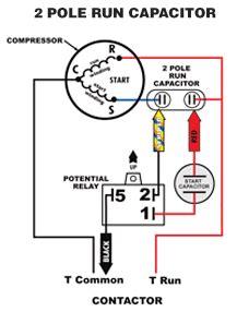 hard starthard start kitstart capacitorcompressor  air conditioningstart assist