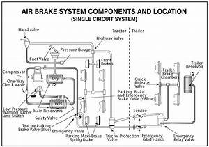 Freightliner Air Tank Diagram Air Brake Supply Or  U0026 39 Wet U0026 39  Tank
