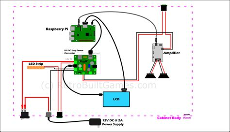 Arcade Wiring Diagram by Diy Arcade Cabinet Kits More Advanced Wiring