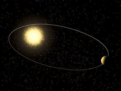 Hukum Kepler Untuk Planet