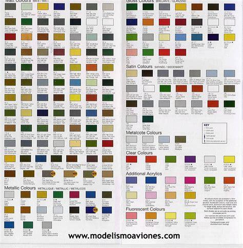 carta de colores humbrol hobby maquetas y modelismo