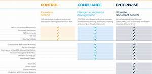 airline document control compliance aerodocs With master control document management system