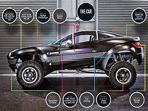 How to Build a Car   Build it!   Pinterest