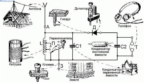 Детекторный приемник зажигаем светодиод энергией радиоволн. youtube