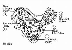 1998 Mazda 626 Serpentine Belt Routing And Timing Belt