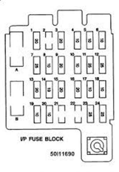 99 S10 Fuse Box Map by Chevrolet C K 1500 Questions Need To Fuse Diagram