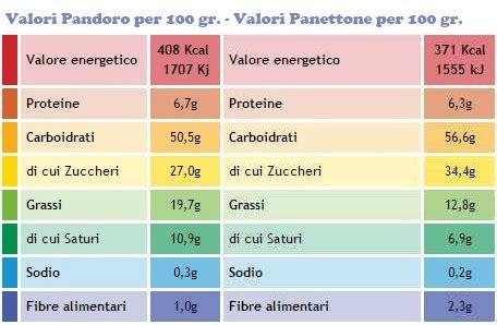calorie calcolo alimenti esercizi da fare in palestra per dimagrire home