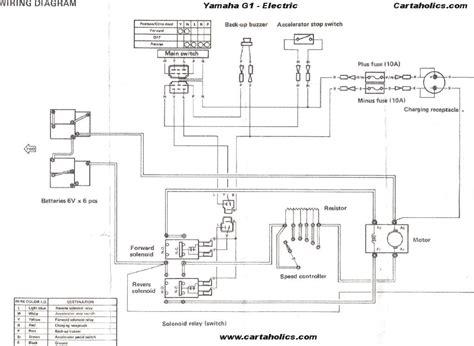 Yamaha Golf Cart Wiring Diagram Electric