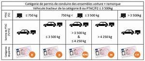 Conduire Une Remorque : transport des hydrocarbures et r glementation atr pegase carburant ~ Medecine-chirurgie-esthetiques.com Avis de Voitures