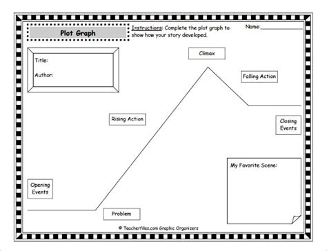 Plot Diagram Template Graph Diagram Templates Fe Wiring Diagrams