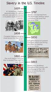 Underground Railroad A Timeline From 1619 To 1865
