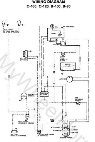 wiring  wheel horse electrical redsquare