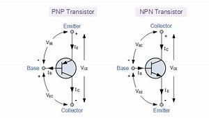 We Summarise Some Main Points Of  Transistor Like  Npn And