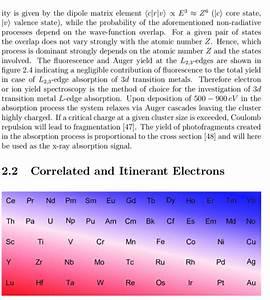 Periodic Table Diagram